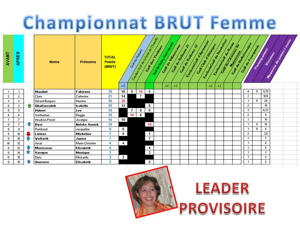 golf bussy guermantes